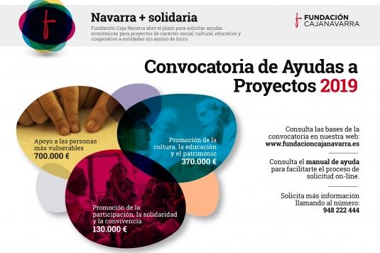 Convocatoria de Ayudas a Proyectos 2019