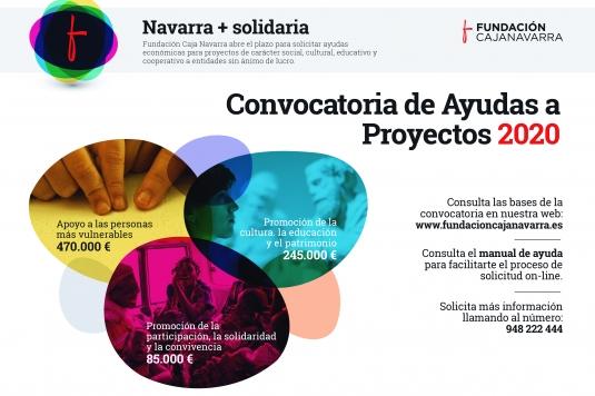 Convocatoria Ayudas Proyectos 2020