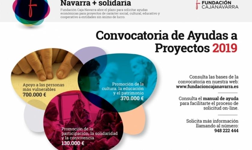 Resolución de la Convocatoria de Ayudas a Proyectos 2019